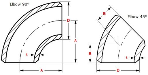 Long radius elbow